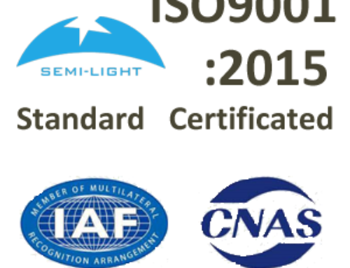 ISO9001 Quality Management System Certified in 2019